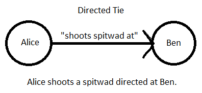 Directed Tie: Shoots a Spitwad at