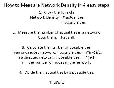 How to Measure Network Density in 4 Easy Steps